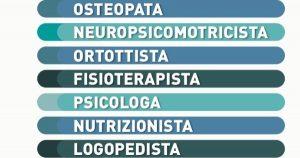 neuropsicomotricità boccea